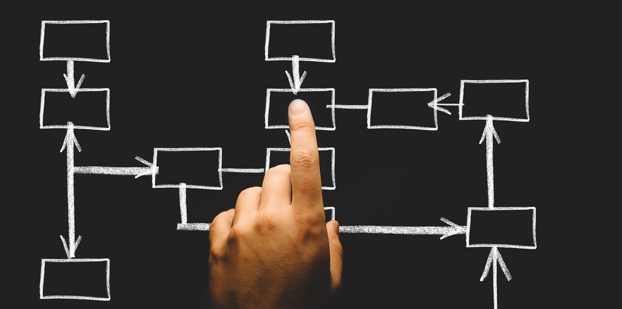 אסטרטגיות מיתוג לחיזוק מקומך בשוק