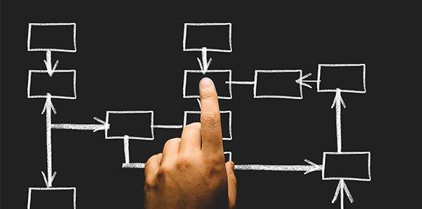אסטרטגיות מיתוג לחיזוק מיקומך בשוק